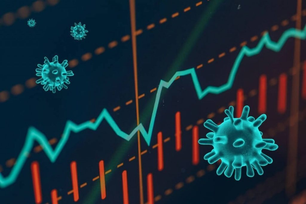 giá bitcoin: Đại dịch Covid-19 đã giảm khả năng Bitcoin bị dìm giá hậu Halving