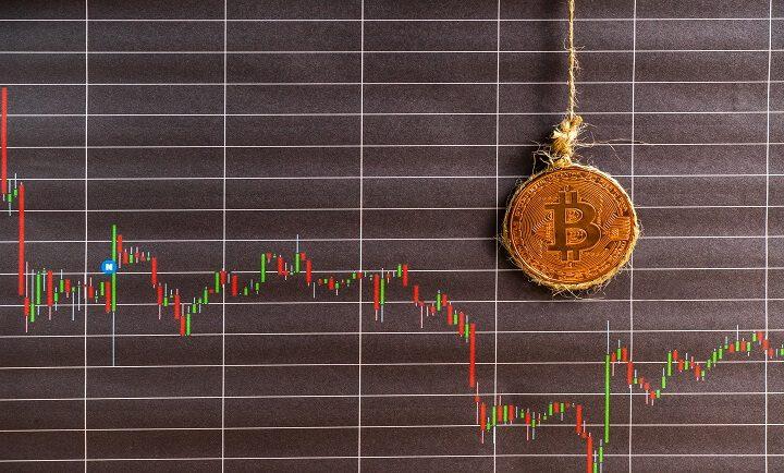giá bitcoin: Giá Bitcoin mới chính là yếu tố tác động đến thị trường phái sinh BTC