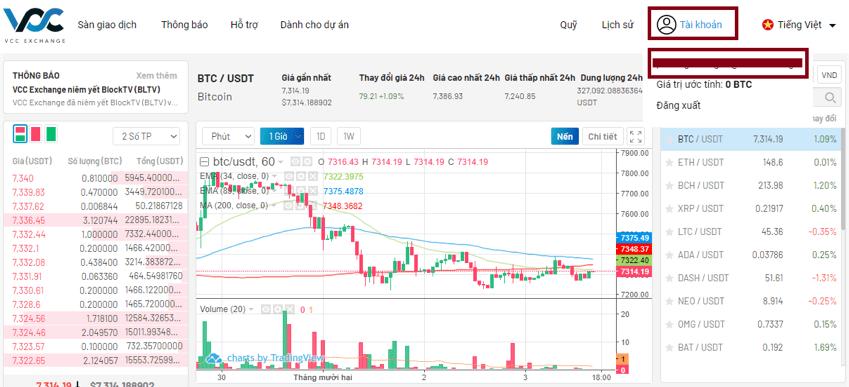 giá bitcoin: Hướng dẫn làm DGX airdrop kiếm 60$ trên sàn VCC Exchange