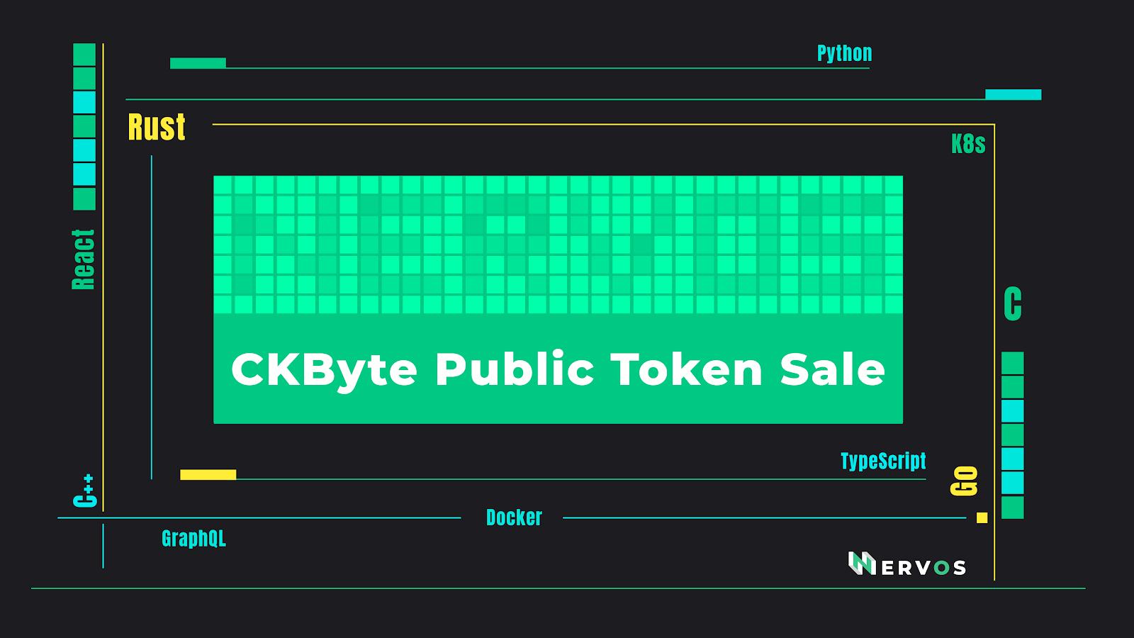 giá bitcoin: Cập nhật: Thông tin đợt mở bán của token Nervos CKByte