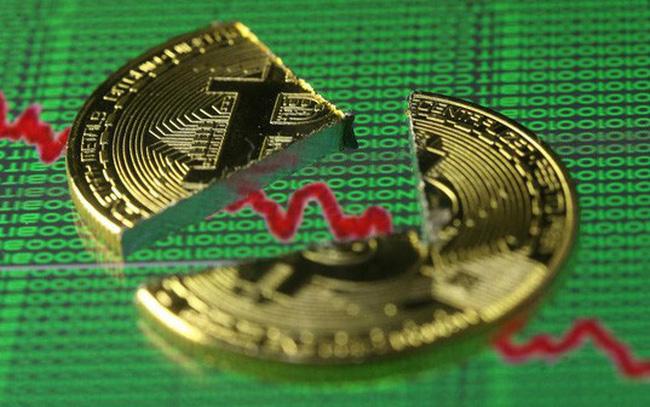 """giá bitcoin: Giá Bitcoin sụt mạnh, vốn hóa tiền ảo """"bốc hơi"""" 30 tỷ USD"""