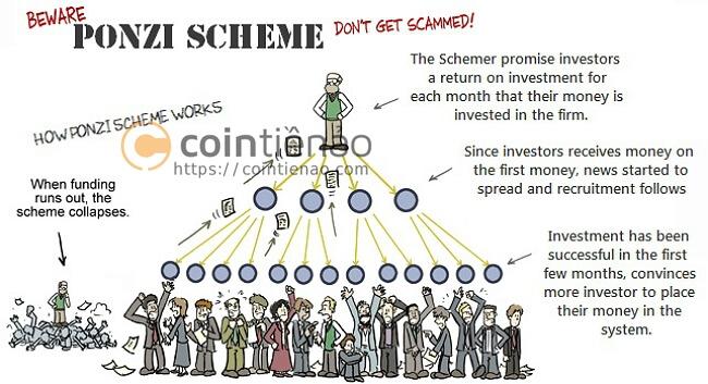 giá bitcoin: Ponzi - mô hình lừa đảo cực kỳ lâu đời và cách nhận biết