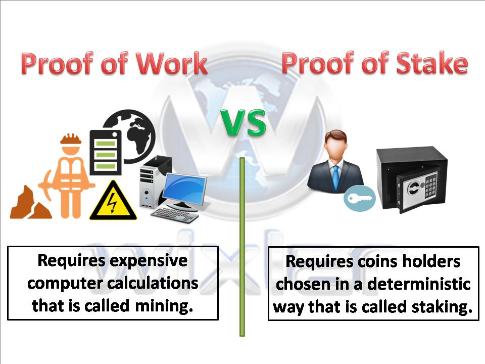 giá bitcoin: Proof of Work (PoW) và Proof of Stake (PoS) có ý nghĩa như thế nào trong thế giới tiền ảo?